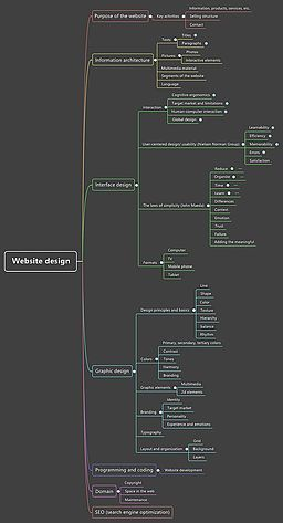 Website_design-2